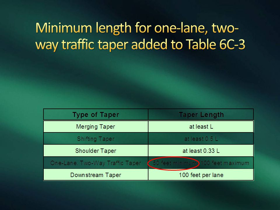 Minimum length for one-lane, two-way traffic taper added to Table 6C-3