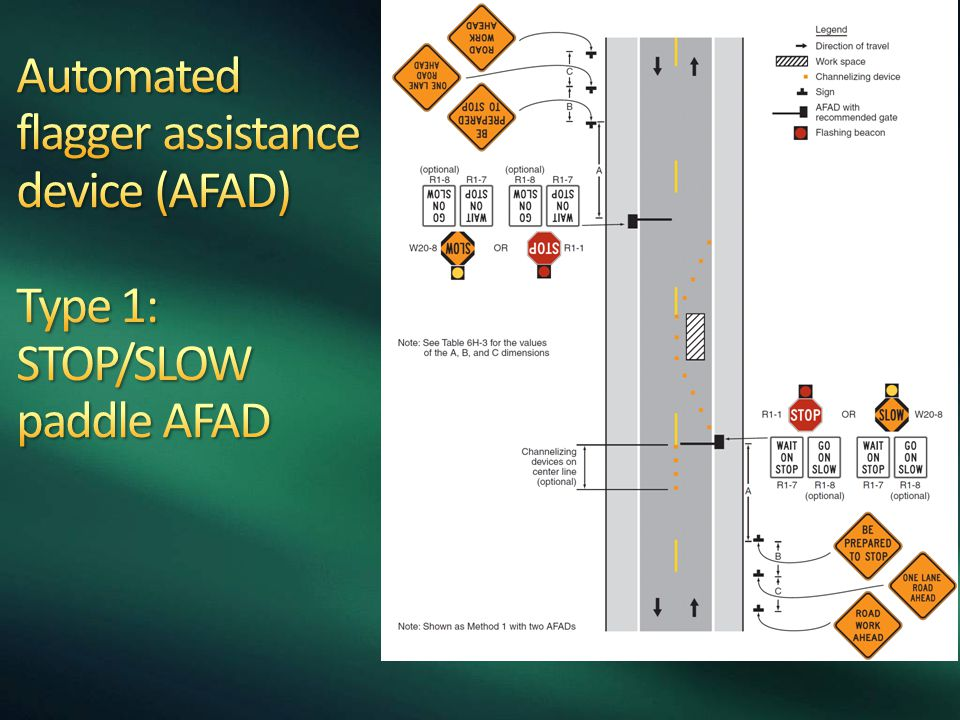 Automated flagger assistance device (AFAD) Type 1: STOP/SLOW paddle AFAD
