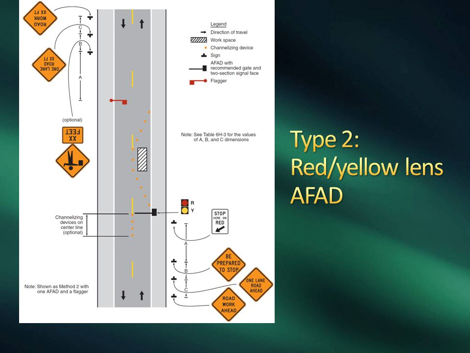 Type 2: Red/yellow lens AFAD