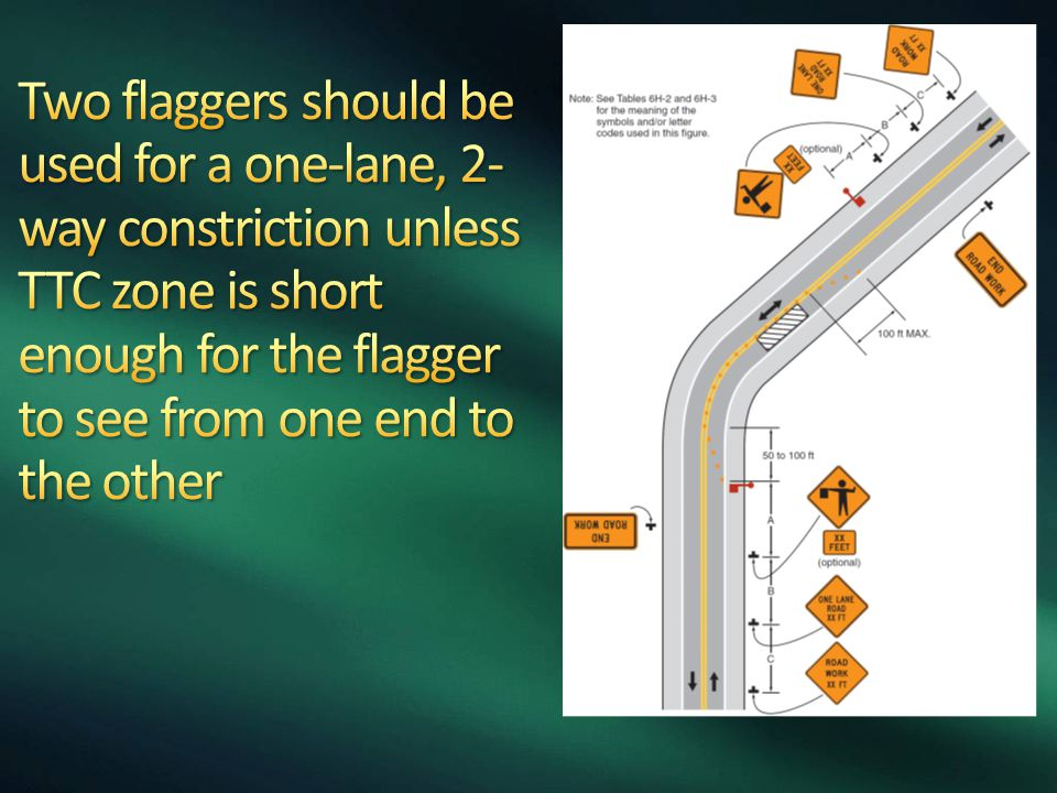 Two flaggers should be used for a one-lane, 2-way constriction unless TTC zone is short enough for the flagger to see from one end to the other