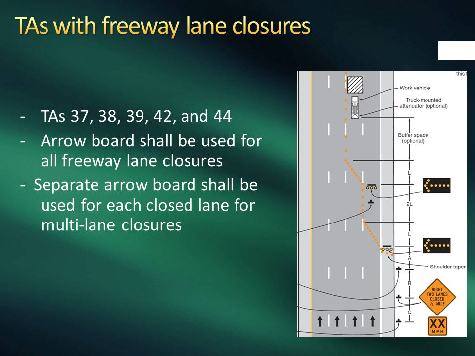 TAs with freeway lane closures