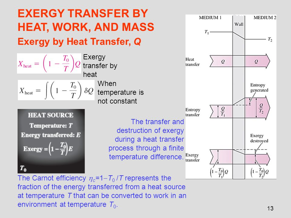 EXERGY TRANSFER BY HEAT, WORK, AND MASS