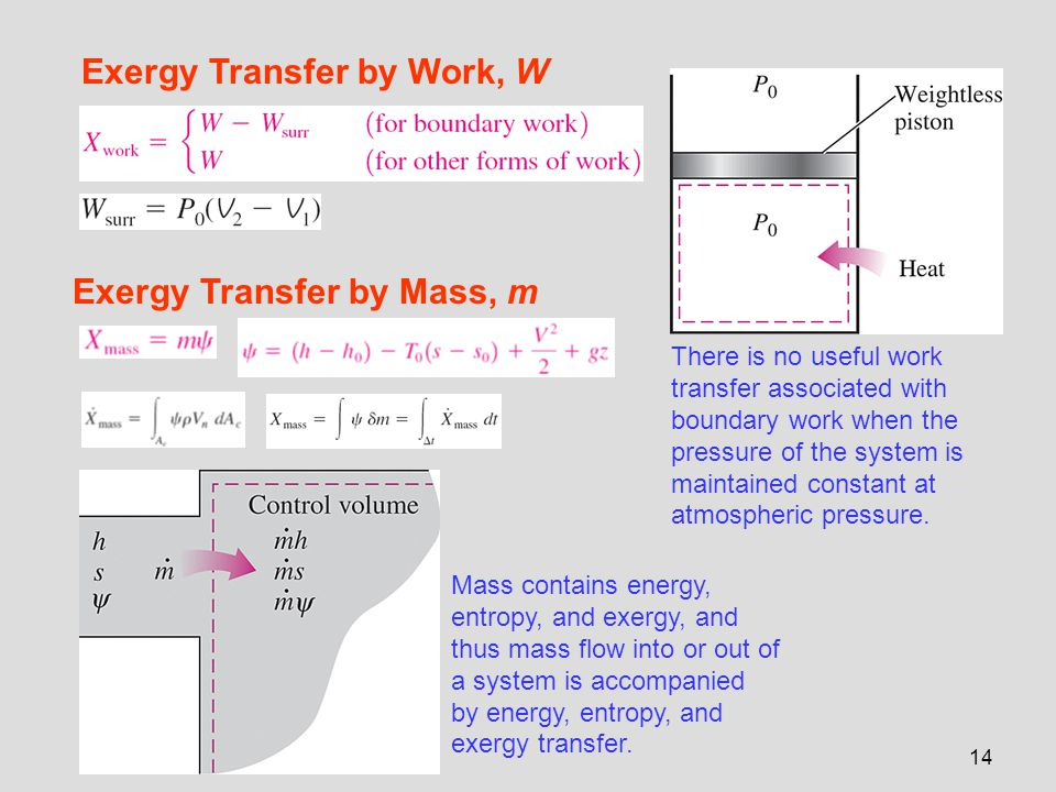 Exergy Transfer by Work, W