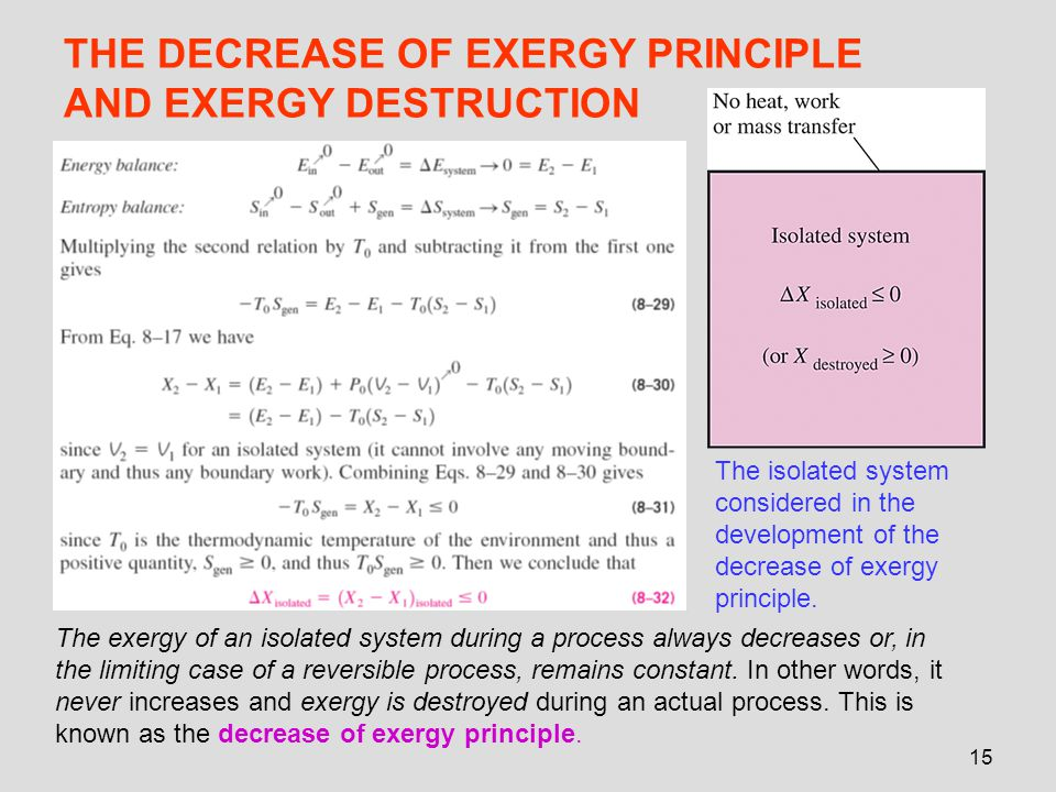 THE DECREASE OF EXERGY PRINCIPLE AND EXERGY DESTRUCTION
