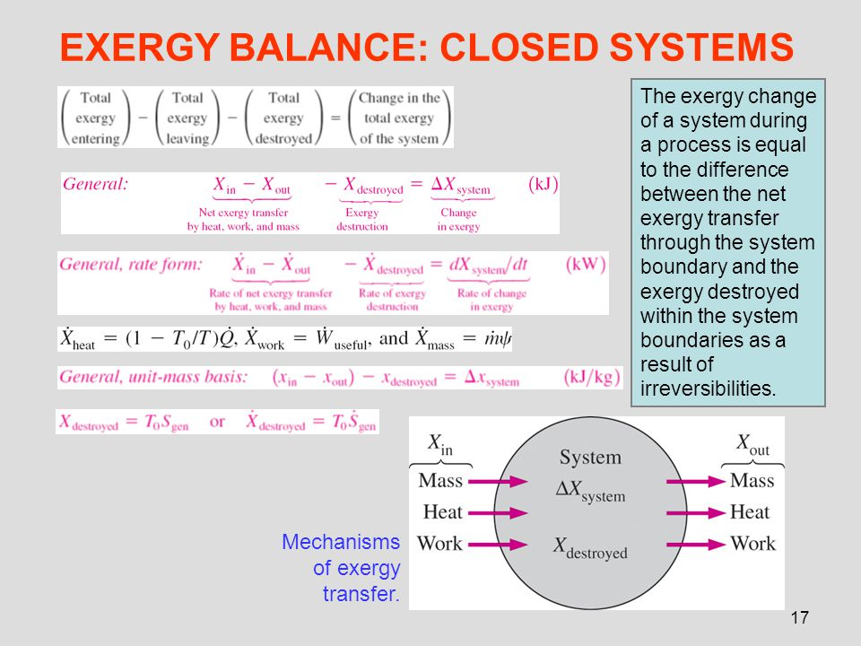 EXERGY BALANCE: CLOSED SYSTEMS