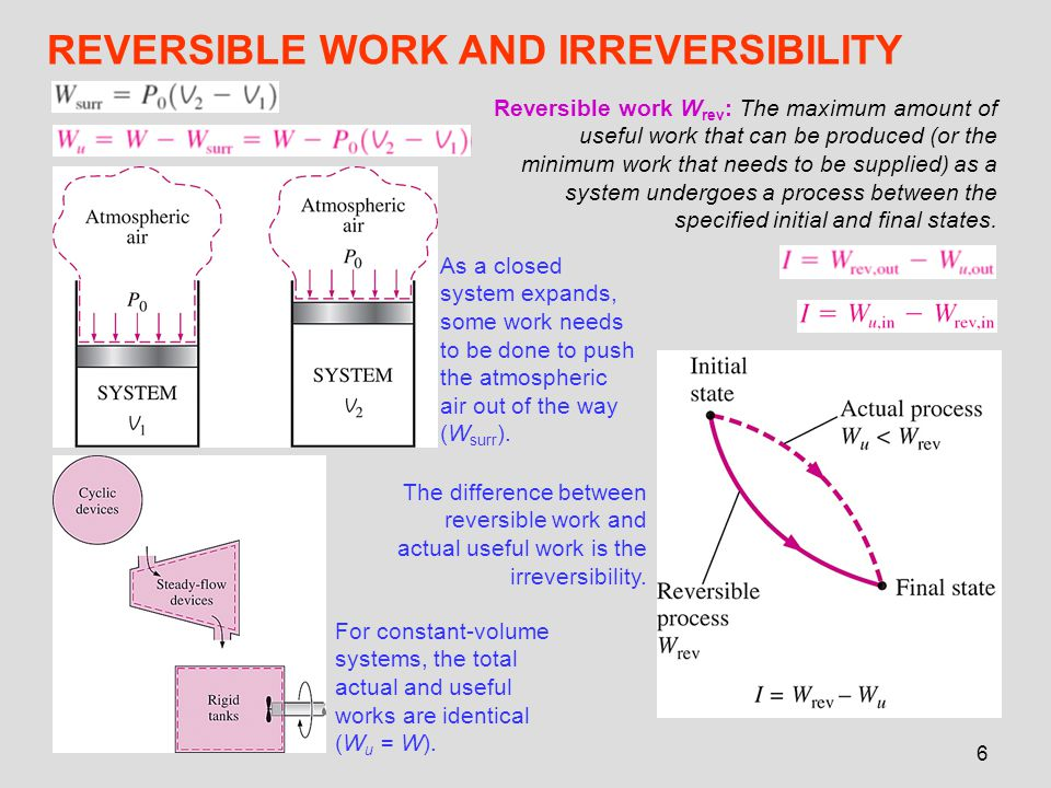 REVERSIBLE WORK AND IRREVERSIBILITY