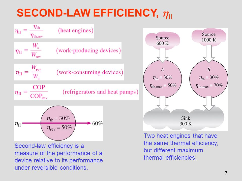 SECOND-LAW EFFICIENCY, II