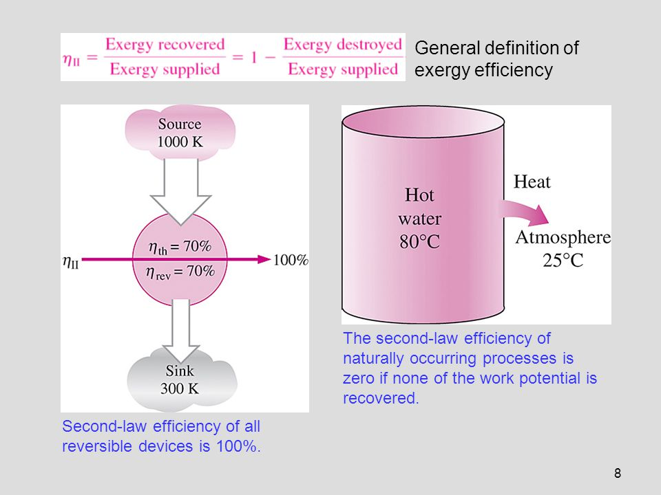 General definition of exergy efficiency