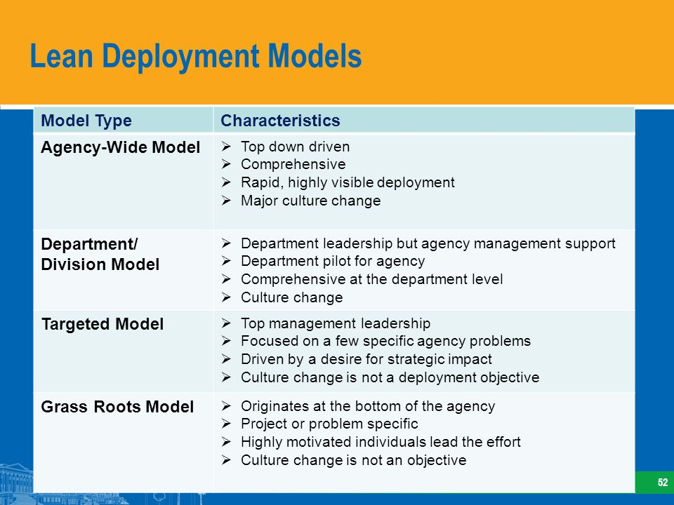 Lean Deployment Models – Considerations