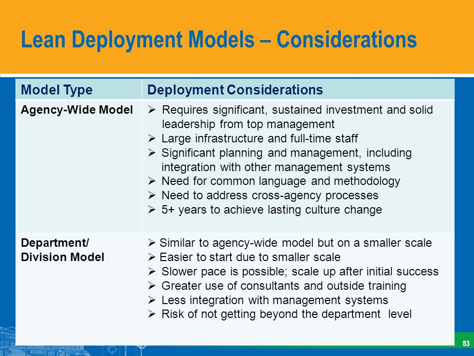 Lean Deployment Models – Considerations (cont.)