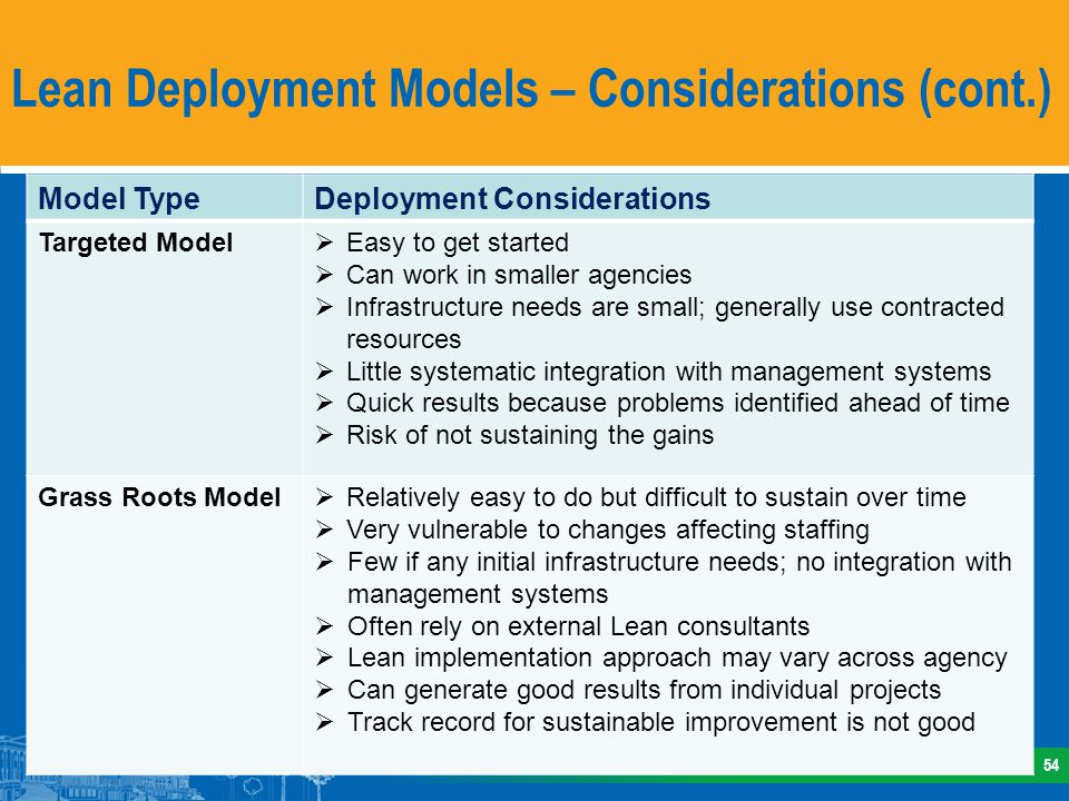 Deployment Model Selection Factors
