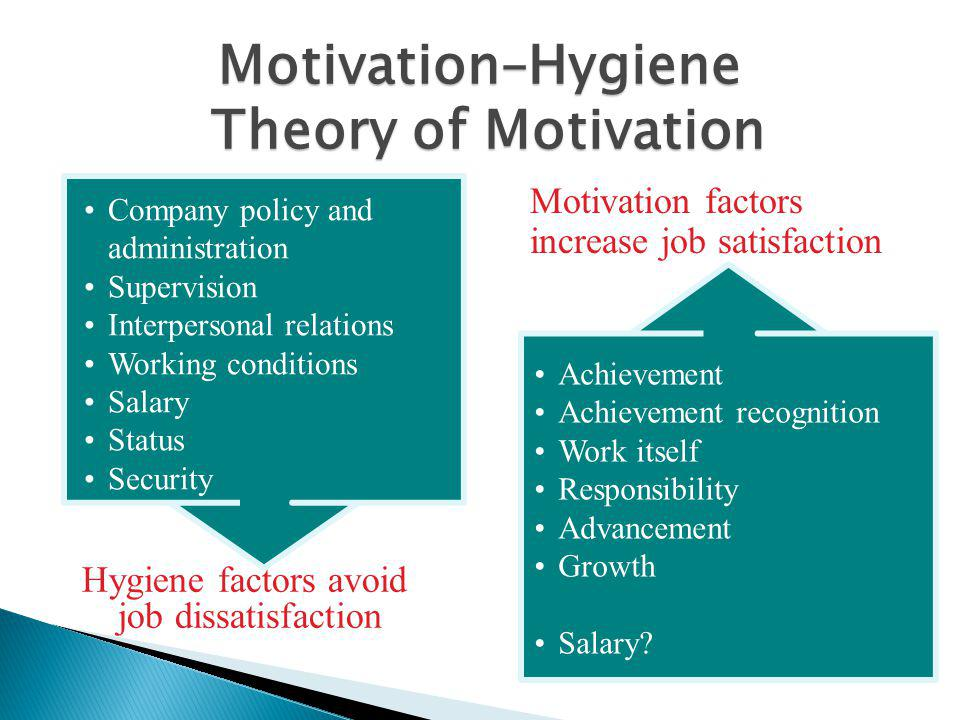 Motivation–Hygiene Theory of Motivation