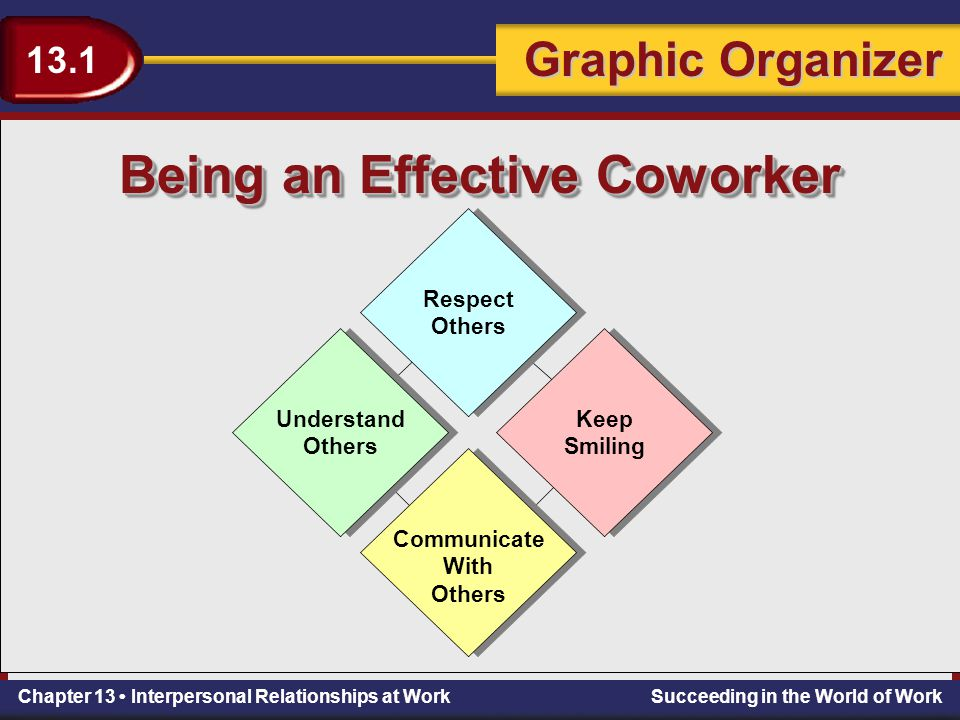 Being an Effective Coworker