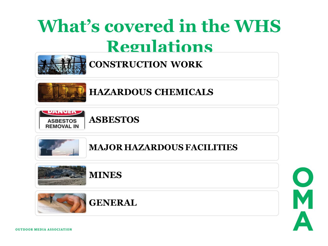 What's covered in the WHS Regulations