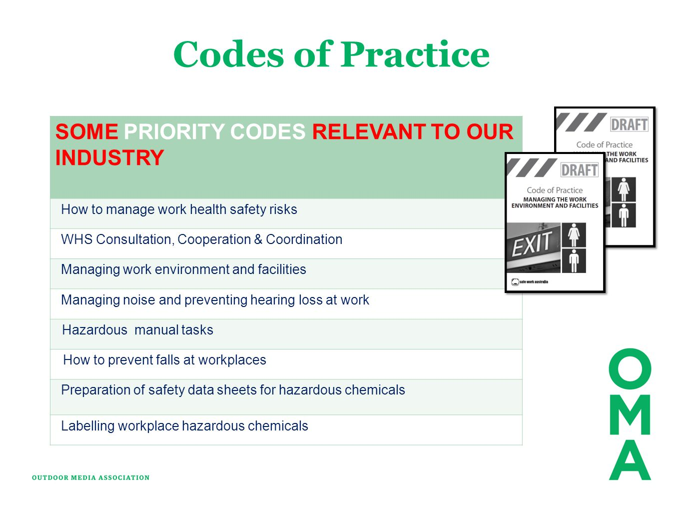 Codes of Practice SOME PRIORITY CODES RELEVANT TO OUR INDUSTRY