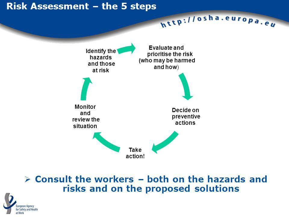 Risk Assessment – the 5 steps