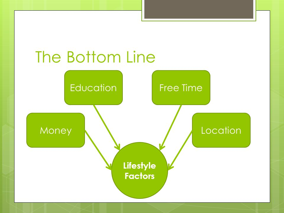 The Bottom Line Education Free Time Money Location Lifestyle Factors