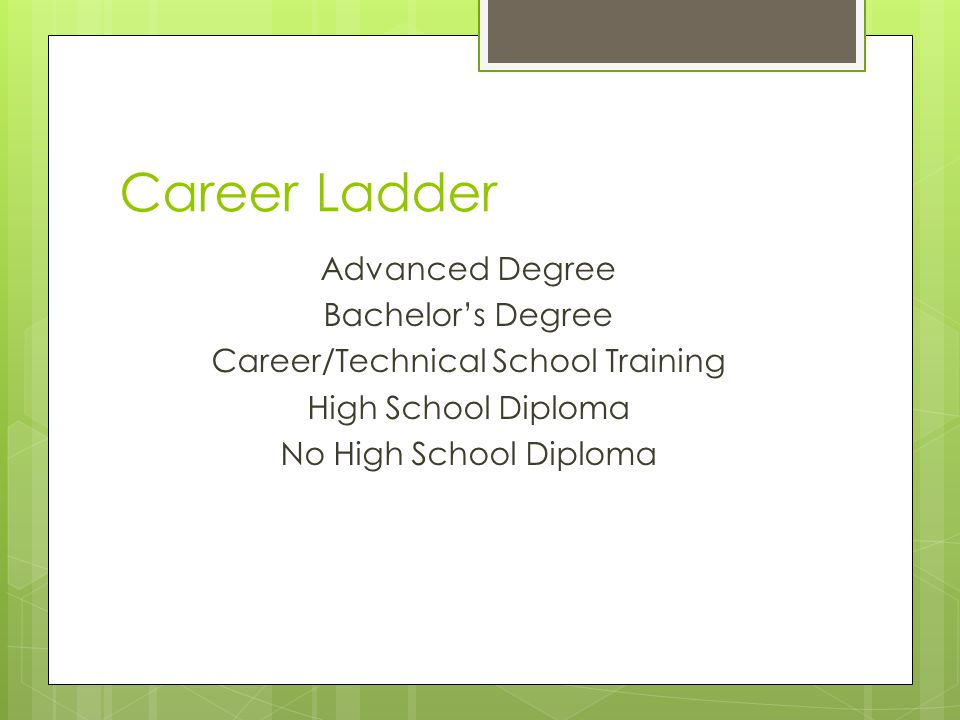 Career Ladder Advanced Degree Bachelor's Degree Career/Technical School Training High School Diploma No High School Diploma