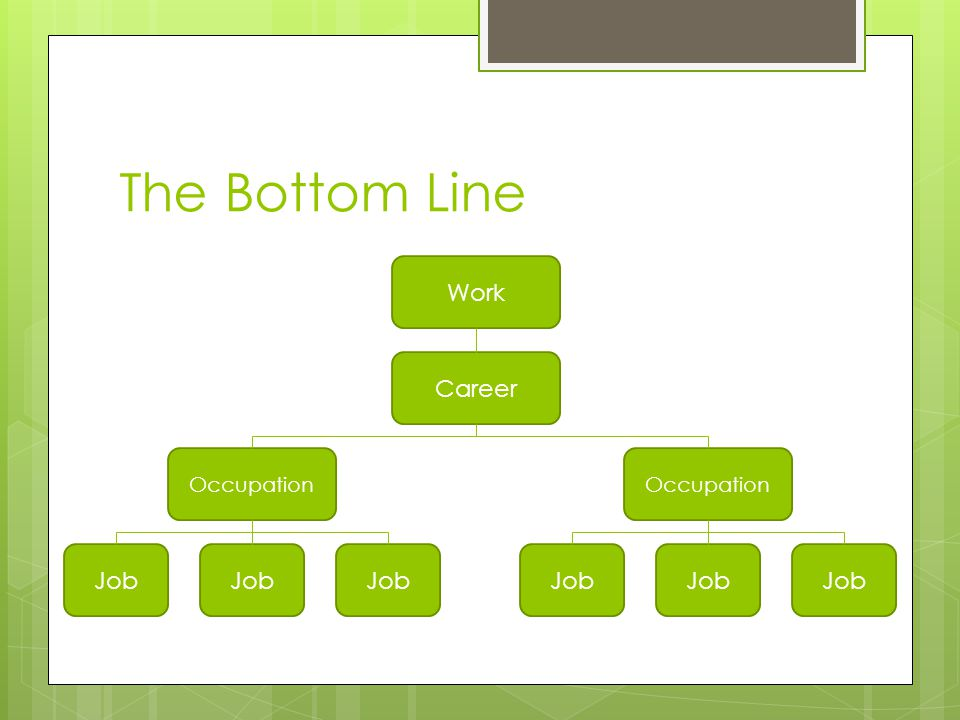 The Bottom Line Work Career Job Job Job Job Job Job Occupation