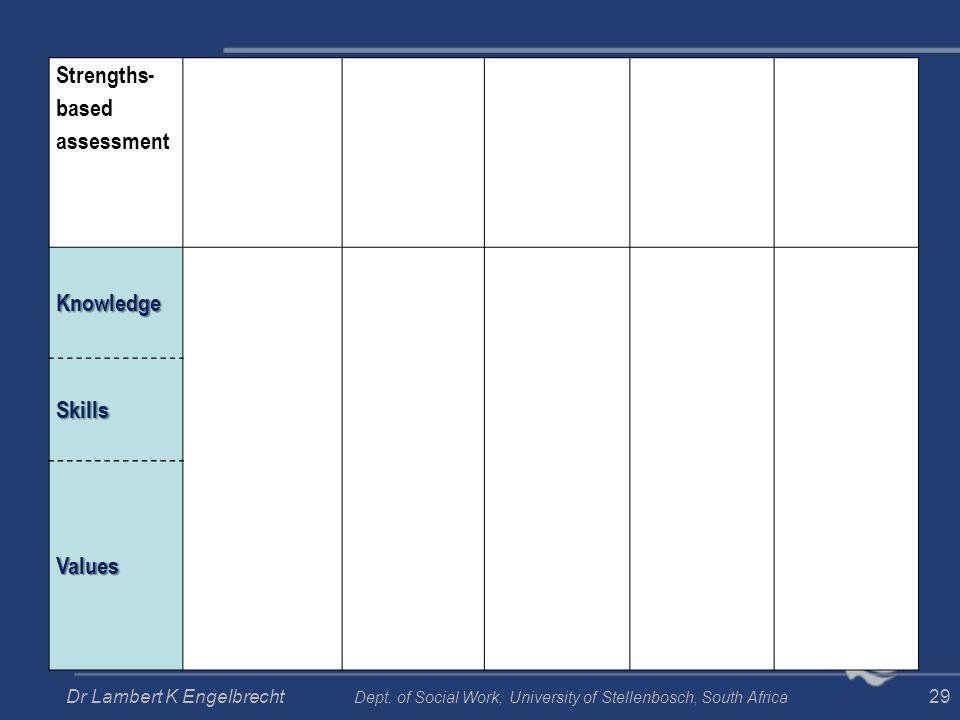 Strengths- based assessment