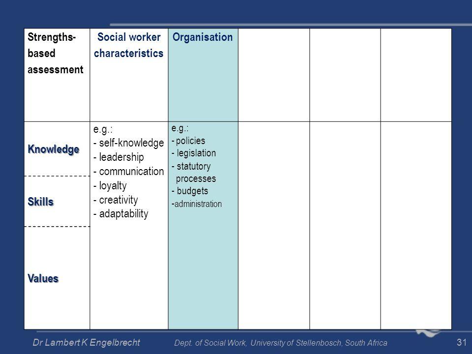 Social worker characteristics