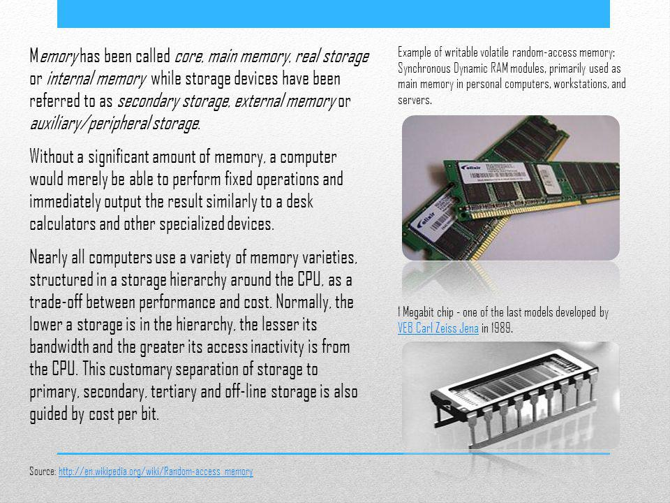 Memory has been called core, main memory, real storage or internal memory while storage devices have been referred to as secondary storage, external memory or auxiliary/peripheral storage.