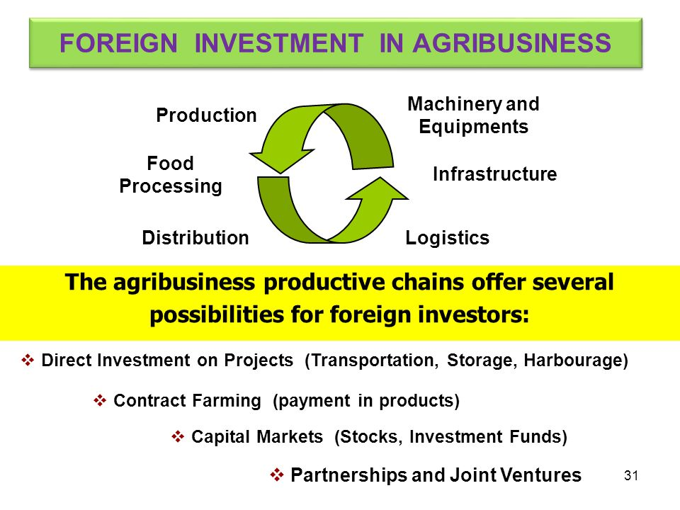 FOREIGN INVESTMENT IN AGRIBUSINESS