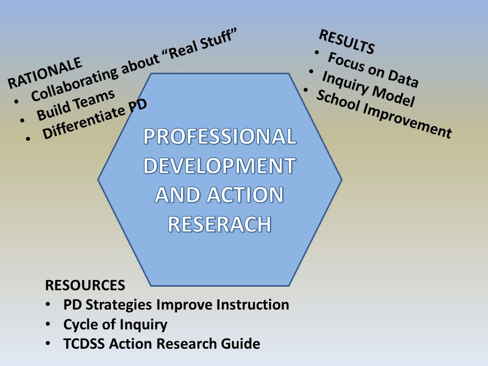 PROFESSIONAL DEVELOPMENT AND ACTION RESERACH