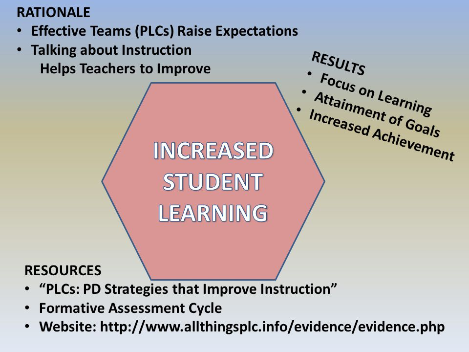 INCREASED STUDENT LEARNING
