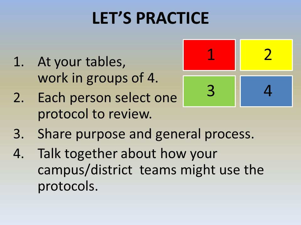 LET'S PRACTICE At your tables, work in groups of 4.