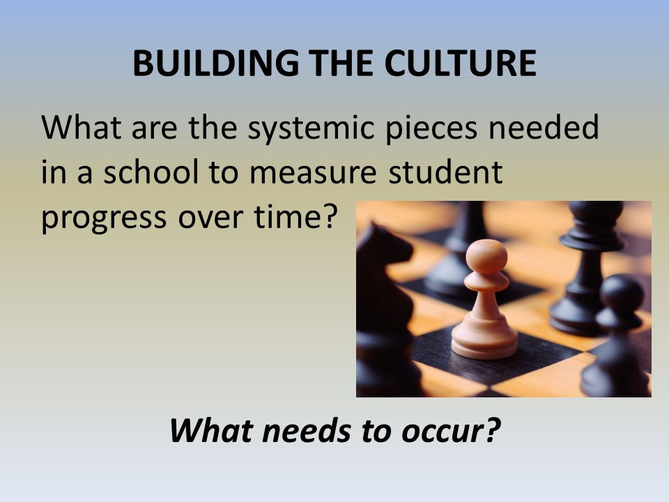 BUILDING THE CULTURE What are the systemic pieces needed in a school to measure student progress over time.