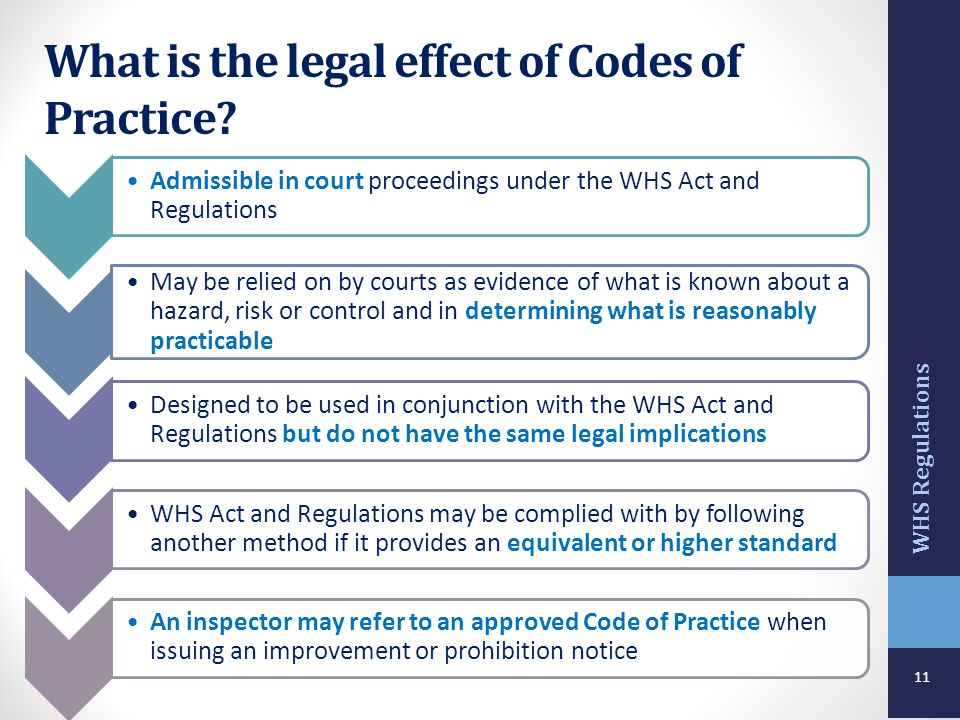 What is the legal effect of Codes of Practice