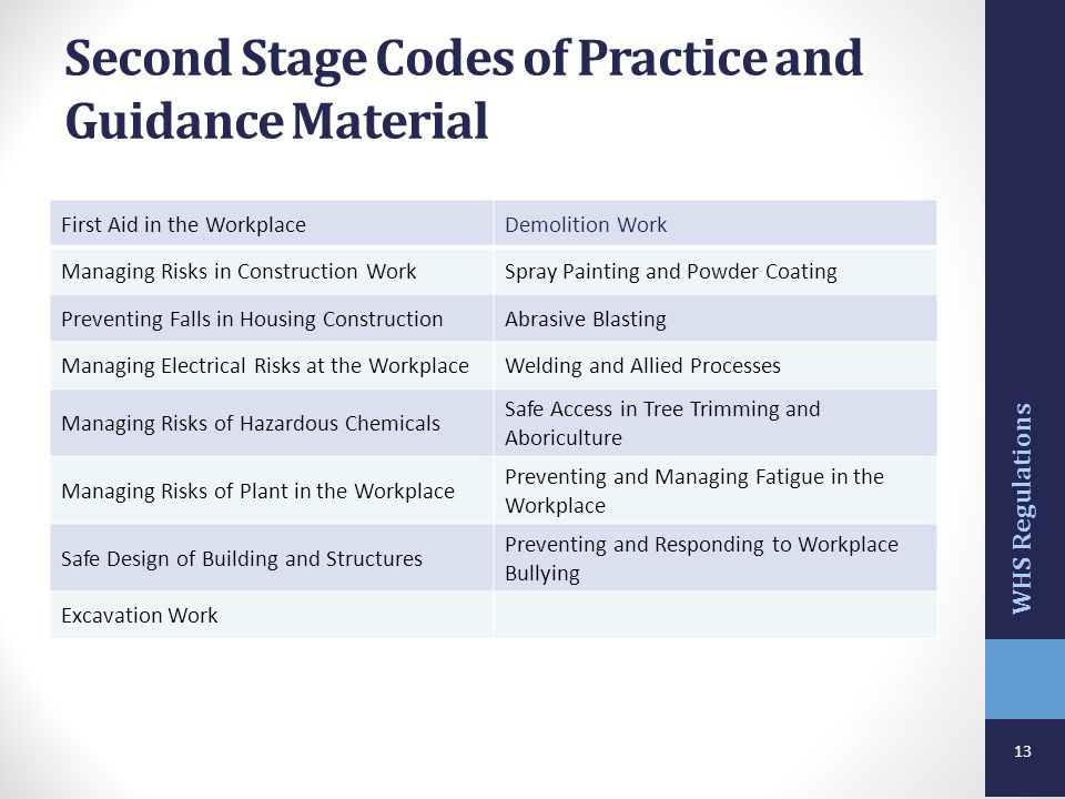 Second Stage Codes of Practice and Guidance Material