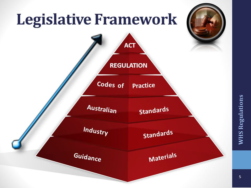 legislative framwork in health and social 62 social legislation and policy framework complying with environmental, health, safety and social standards (preamble to appendix 4.