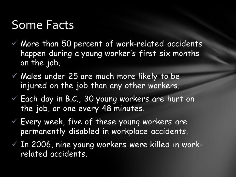 Some Facts More than 50 percent of work-related accidents happen during a young worker's first six months on the job.