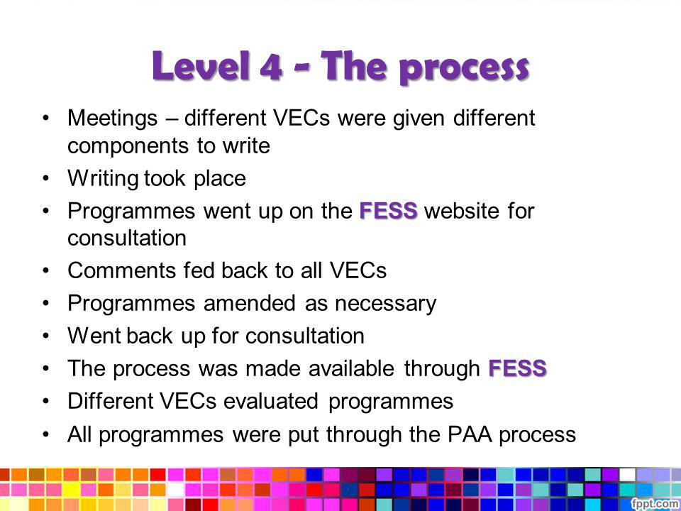 Level 4 - The process Meetings – different VECs were given different components to write. Writing took place.