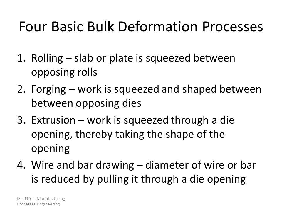 Four Basic Bulk Deformation Processes