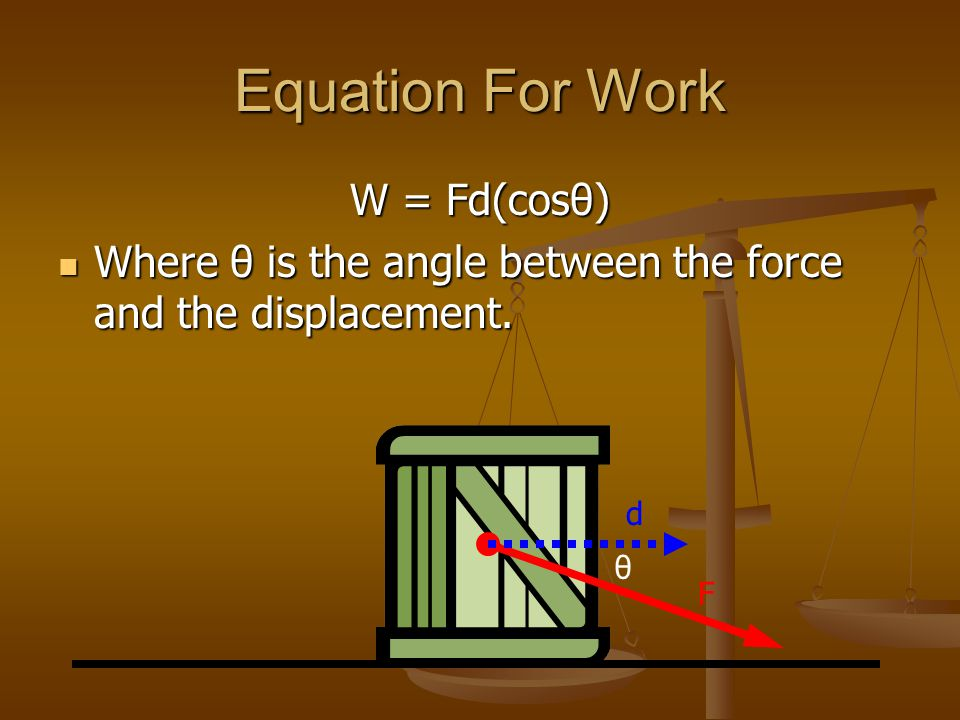 Equation For Work W = Fd(cosθ)