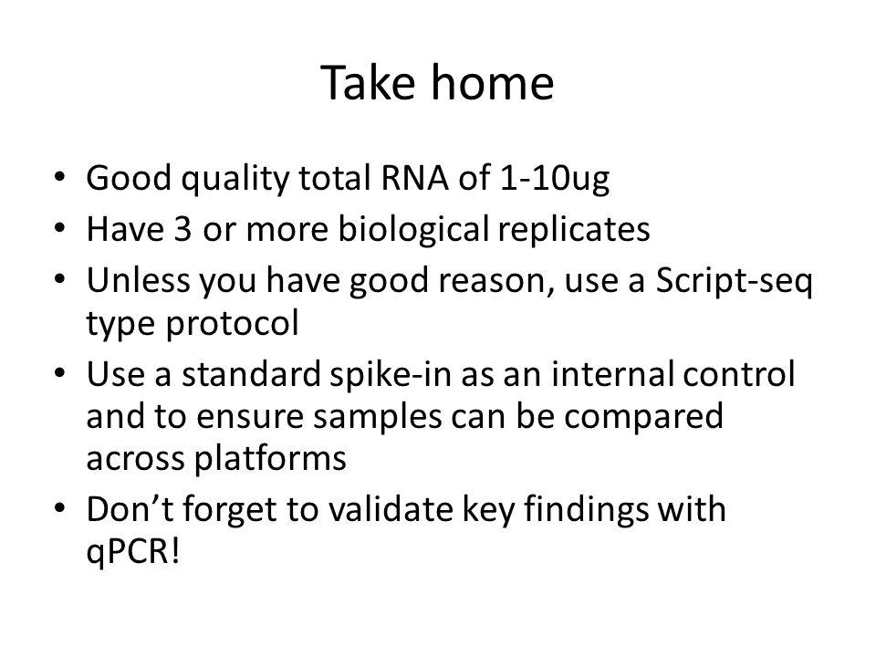 Take home Good quality total RNA of 1-10ug