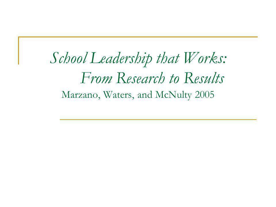 School Leadership that Works: