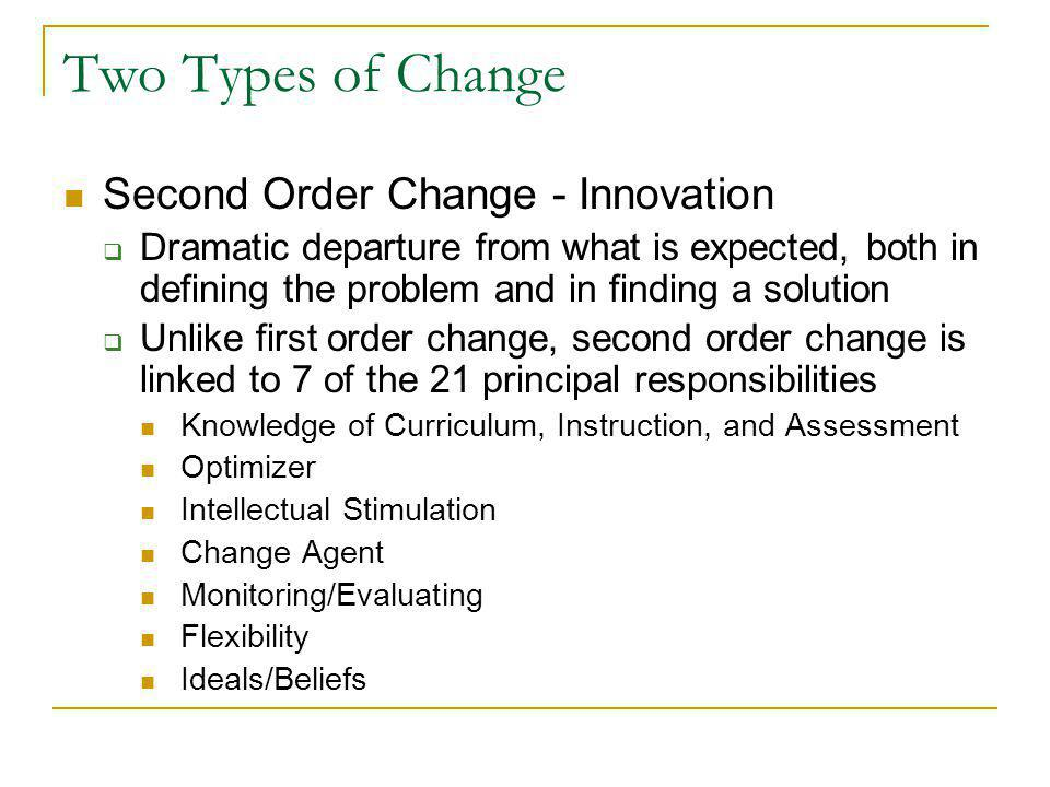 Two Types of Change Second Order Change - Innovation