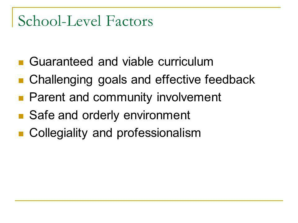 School-Level Factors Guaranteed and viable curriculum