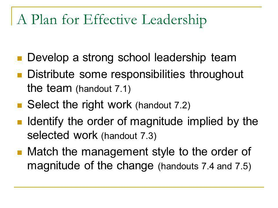 A Plan for Effective Leadership