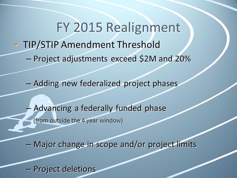 FY 2015 Realignment TIP/STIP Amendment Threshold
