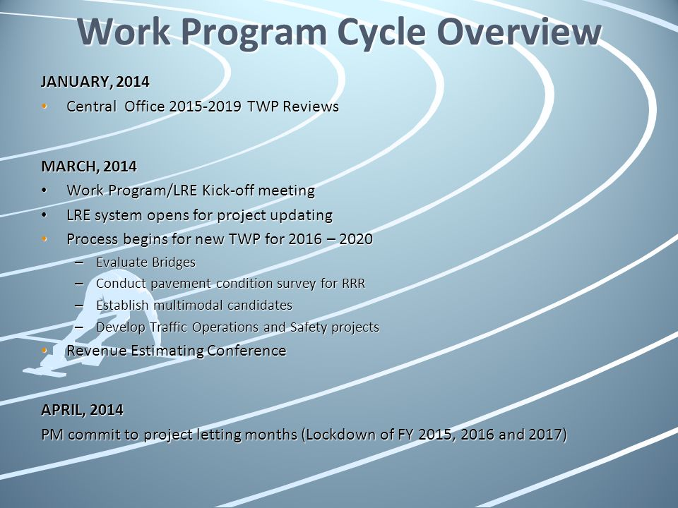 Work Program Cycle Overview