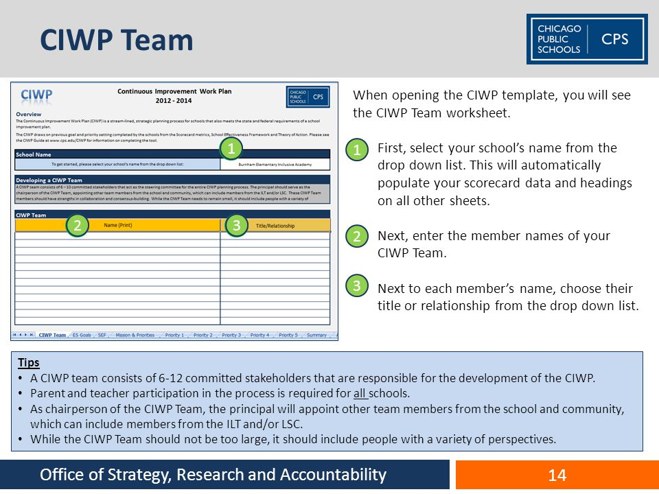 CIWP Team Office of Strategy, Research and Accountability 1 1 1 2 2 3