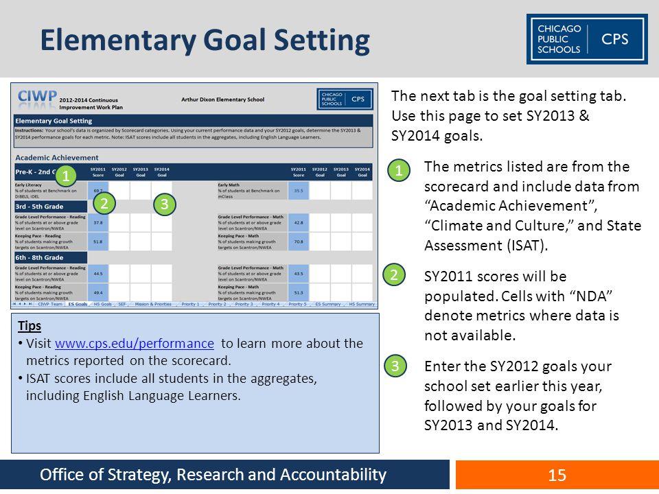 Elementary Goal Setting