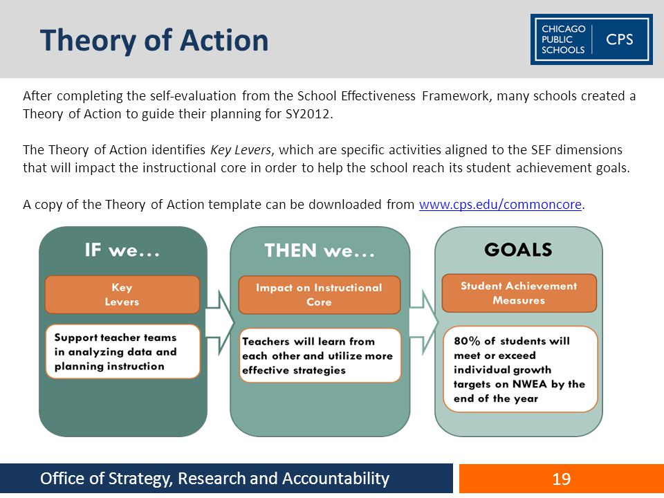 Theory of Action Office of Strategy, Research and Accountability