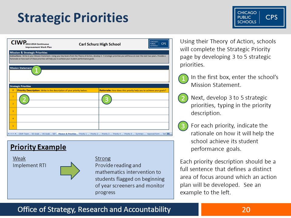 Strategic Priorities Priority Example