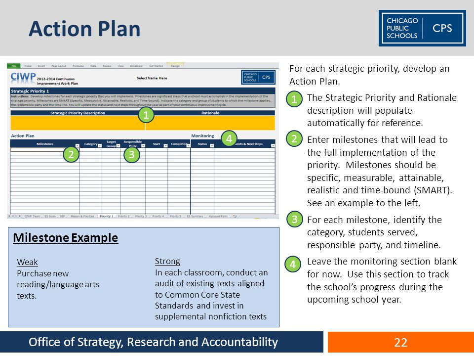 plan of action and milestones template - fantastic continuous improvement register template ensign